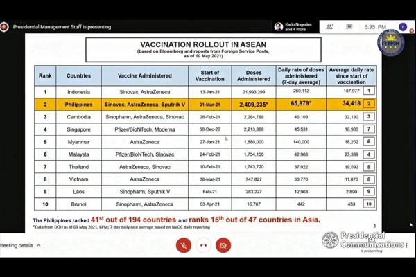 Powerpoint presentation of vaccine czar Sec. Carlito Galvez, Jr. (Screengrab)