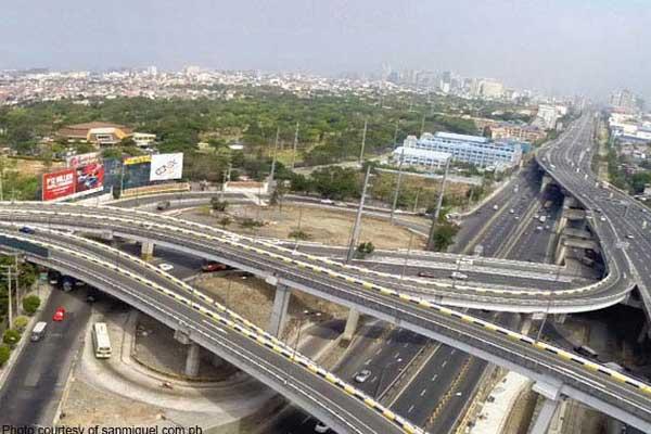 EDSA Expressway