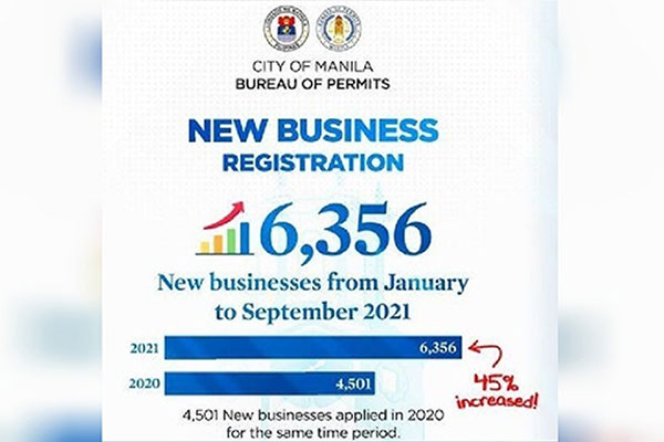 Courtesy of Bureau of Permits Manila Facebook